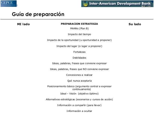 Guía de preparación  MI lado PREPARACION ESTRATEGIA Su lado  MAANs (Plan B)  Impacto del tiempo  Impacto de la oportunidad...