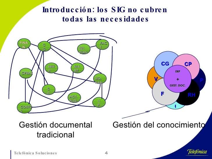 Introducción :  los SIG no cubren  todas las necesidades CG V F C RH P CP ERP + GEST. DOC . Gestión documental tradicional...