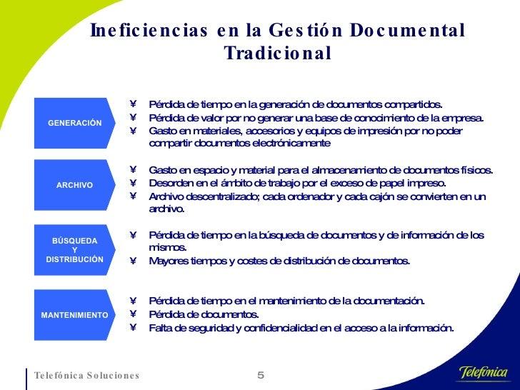 Ineficiencias en la Gestión Documental Tradicional <ul><li>Pérdida de tiempo en la generación de documentos compartidos. <...