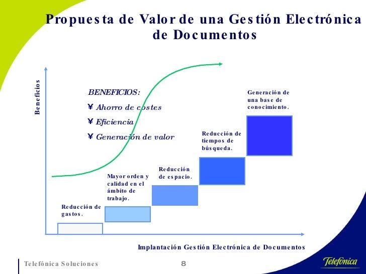 Propuesta de Valor de una Gestión Electrónica  de Documentos Reducción de gastos. Implantación Gestión Electrónica de Docu...