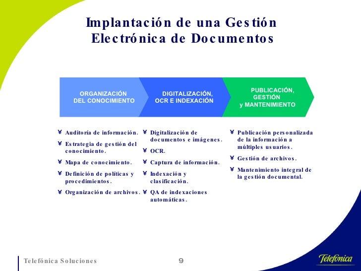 Implantación de una Gestión  Electrónica de Documentos PUBLICACIÓN,  GESTIÓN  y MANTENIMIENTO DIGITALIZACIÓN,  OCR E INDEX...