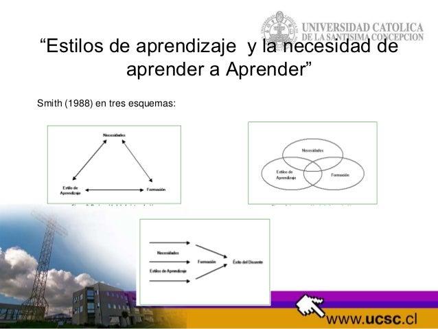 Estilos de aprendizaje Slide 3