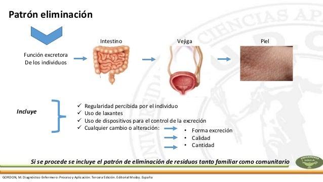 PATRÓN DE ELIMINACION Slide 2