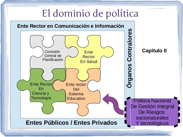 El dominio de políticaEnte Rector en Comunicación e Información                                            Órganos Contral...