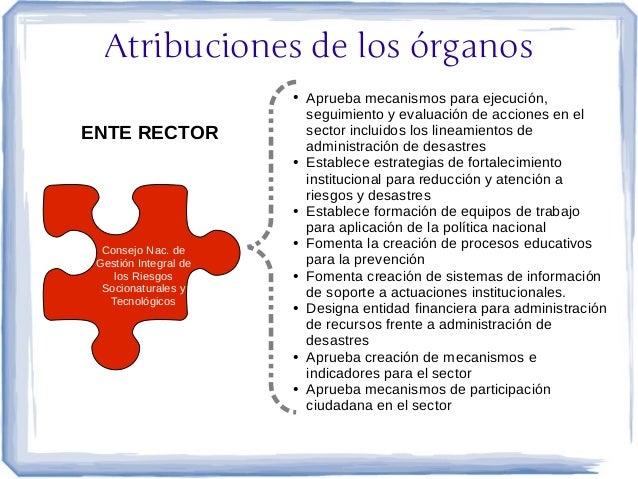 Atribuciones de los órganos                       ●   Aprueba mecanismos para ejecución,                           seguimi...