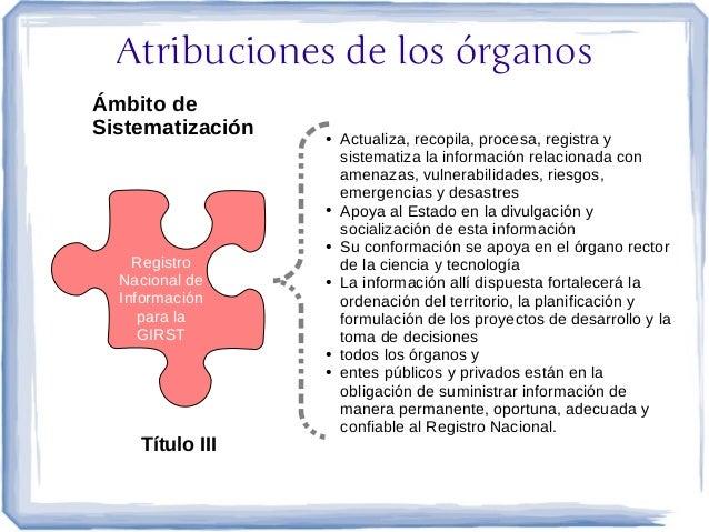 Atribuciones de los órganosÁmbito deSistematización         ●   Actualiza, recopila, procesa, registra y                  ...
