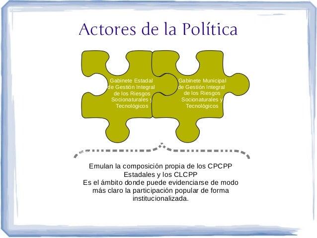 Actores de la Política                       Gabinete Estadal     Gabinete Municipal                      de Gestión Integ...