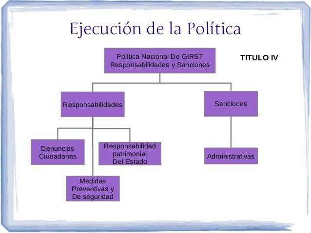 Ejecución de la Política                    Política Nacional De GIRST            TITULO IV                   Responsabili...