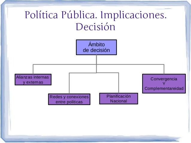 Política Pública. Implicaciones.               Decisión                                     Ámbito                        ...