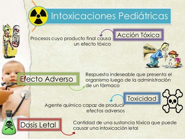 Intoxicaciones en Pediatría Slide 3