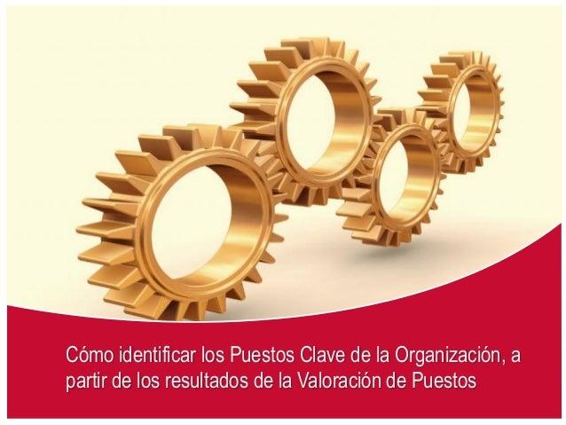 Cómo identificar los Puestos Clave de la Organización, a partir de los resultados de la Valoración de Puestos