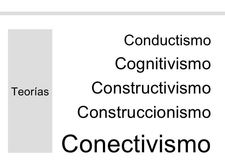 Conductismo Cognitivismo Constructivismo Construccionismo Conectivismo Teorías