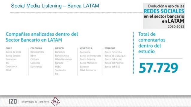 Social Media Listening – Banca LATAM  knowledge to transform