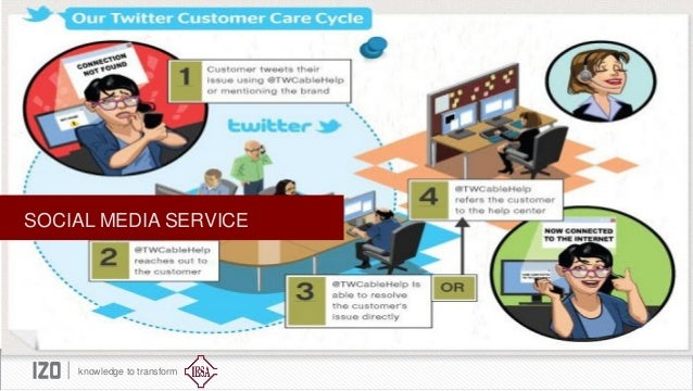 SOCIAL MEDIA SERVICE  knowledge to transform