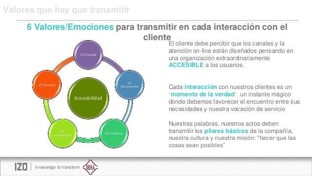 Valores que hay que transmitir 6 Valores/Emociones para transmitir en cada interacción con el cliente  El cliente debe per...