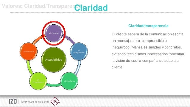 Valores: Claridad/Transparencia  Claridad Claridad/transparencia  V1 Claridad  El cliente espera de la comunicación escrit...