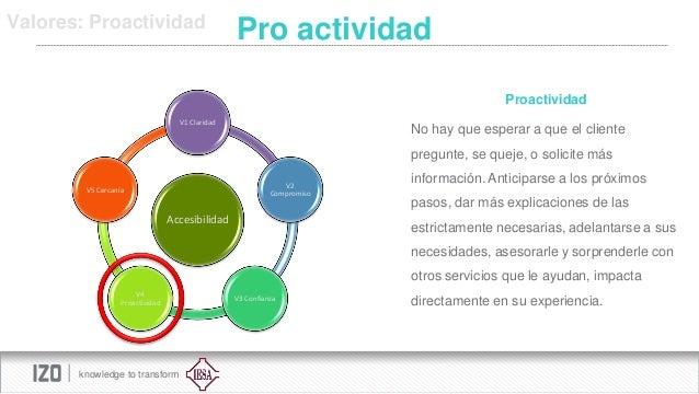Valores: Proactividad  Pro actividad Proactividad  V1 Claridad  No hay que esperar a que el cliente pregunte, se queje, o ...