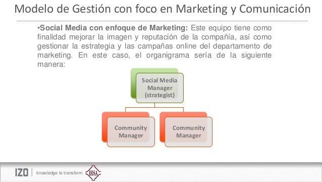Modelo de Gestión con foco en Marketing y Comunicación •Social Media con enfoque de Marketing: Este equipo tiene como fina...