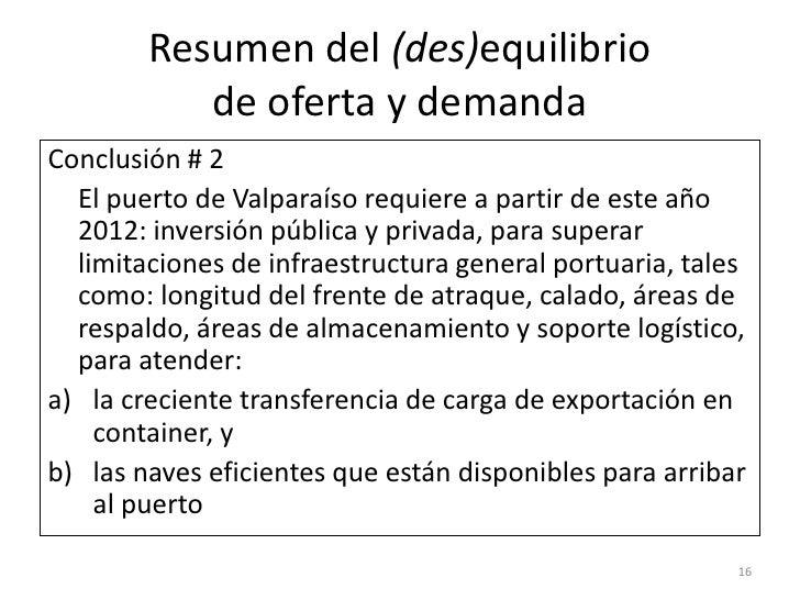 Resumen del (des)equilibrio           de oferta y demandaConclusión # 2  El puerto de Valparaíso requiere a partir de este...