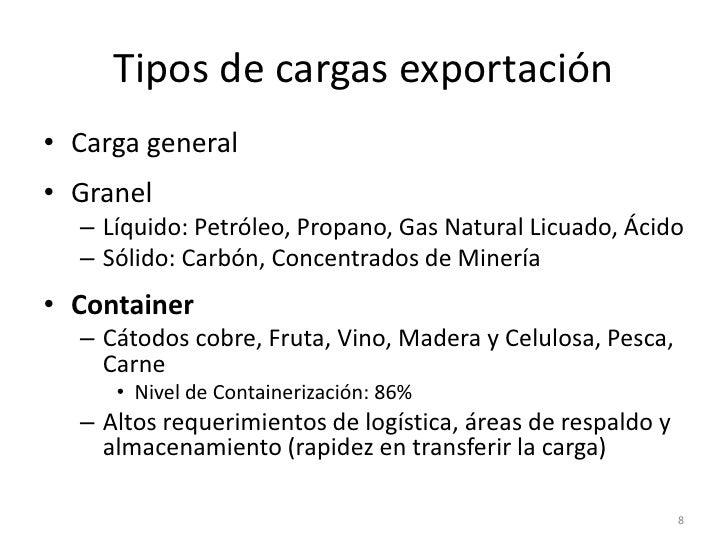 Tipos de cargas exportación• Carga general• Granel  – Líquido: Petróleo, Propano, Gas Natural Licuado, Ácido  – Sólido: Ca...