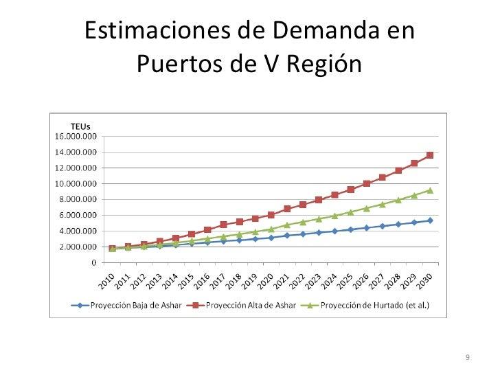 Estimaciones de Demanda en     Puertos de V Región                             9