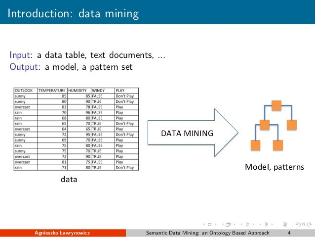 Data mining knowledge discovery approach learning
