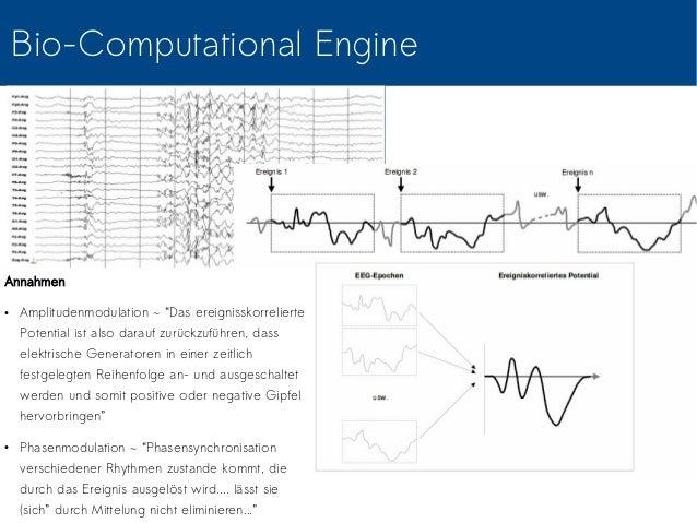 """Veranstaltungsreihe:"""" Software-ergonomische Herausforderungen in vert…"""