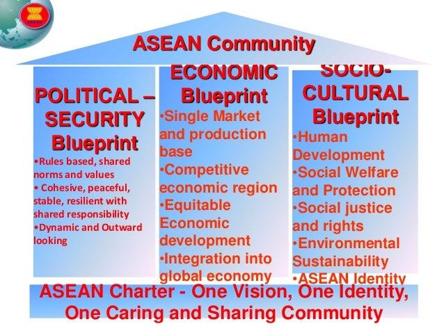 Dilema masyarakat ekonomi asean 2015 berdaulat pangankah sharing community 13 empat pilar mea malvernweather Images