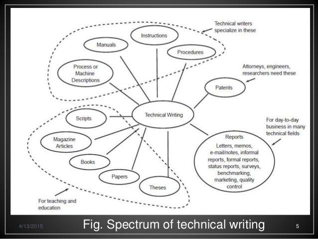 Seminar on technical writing
