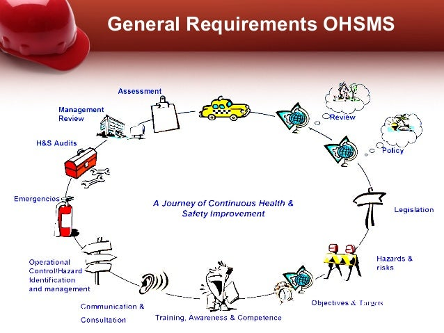 implementation of ohsms An effective ohsms structure simplifies organization, operation, and documentation, and thus, after the implementation of ohsms, the problems of complicated documentation management, noncompliance with existing ohsms, and more complicated issues (organization, operation, etc) may be eliminated or mitigated.