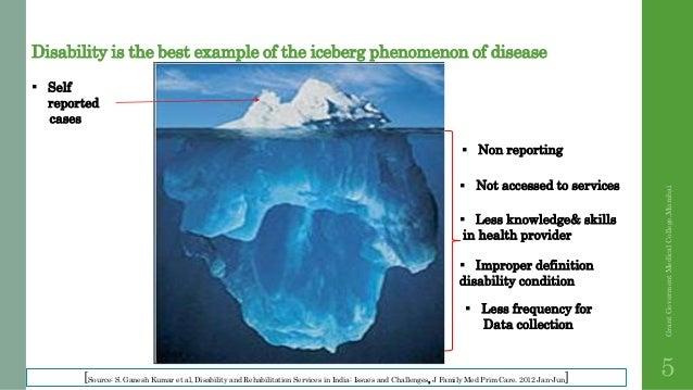 Glacier Syndrom