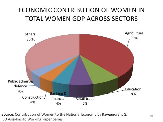 economic contribution of women Support the hypothesis that enhancing women's economic empowerment by improving entrepreneurship  33 public policies to enhance the role of women in business .