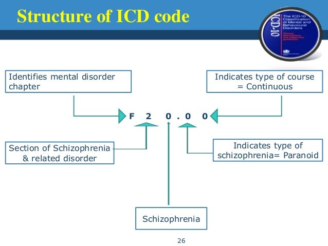 schizophrenia and the structure of language Language problems in schizophrenia have been attributed to a deficit in hemispheric lateralization covington ma, he c, brown c, na i l, mcclain jt, fjordbak bs, semple j, brown j schizophrenia and the structure of language: the linguist's view schizophr res 200577:85-98.