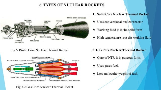 Nuclear thermal propulsion in space(NTP)