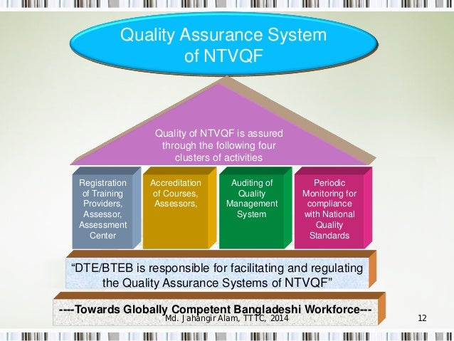 quality assurance system for ensuring excellent Risk assessment program quality assurance plan this document has been approved 165 energy systems risk assessment team leaders.