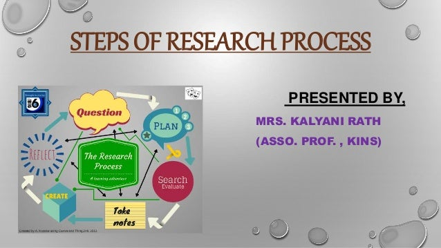 STEPS OF RESEARCH PROCESS PRESENTED BY, MRS. KALYANI RATH (ASSO. PROF. , KINS)