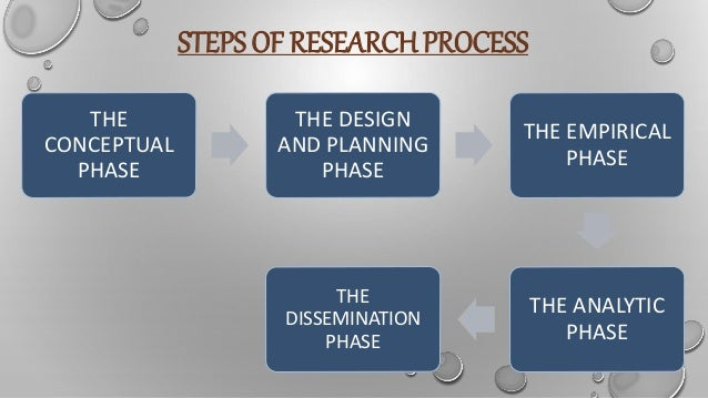 steps of  research process Slide 3