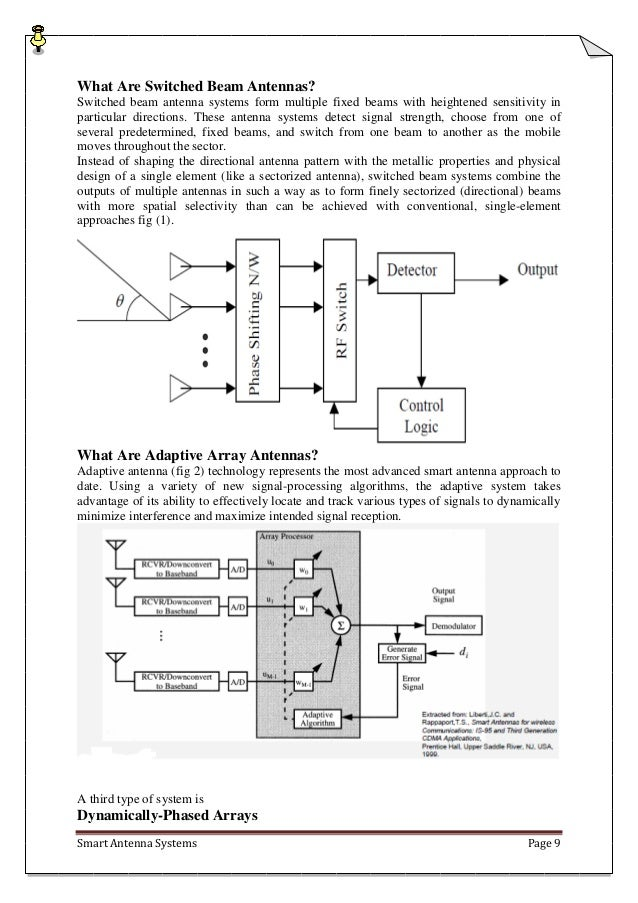 smart antenna systems Smart antennas - crc press book  smart antennas book cover  and noise-  and interference-limited single-antenna systems in rayleigh and nakagami.