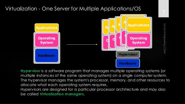 Virtualization And Cloud Computing. Internet And Tv Service Providers. University Of Houston Masters In Education. What Is Flash Storage Macbook Air. Best Server Backup Solution Ny Tech Schools. Personal Injury Attorney San Diego Ca. 15 Year Fixed Mortgage Rates Ny. Statefarm Home Insurance Decalogo Del Abogado. Santa Monica Lock And Key U Factor Of Windows