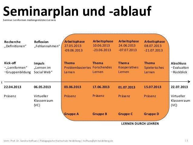 |  1    Vertr.-‐Prof.  Dr.  Sandra  Ho3ues  |  Pädagogische  Hochschule  Heidelberg  |  ho3ues@ph...