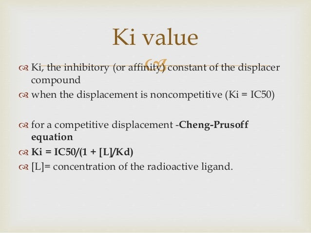 relationship between ic50 and ki for a competitive inhibitor