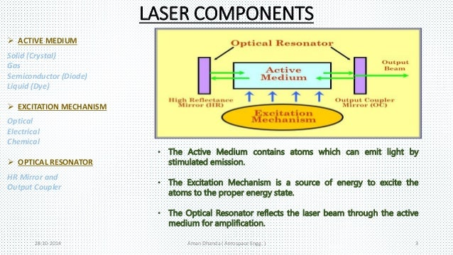 an essay on the components of lasers A laser is a device that emits light through a process of optical amplification based on the and so electronic and silicon photonic components (such as optical.