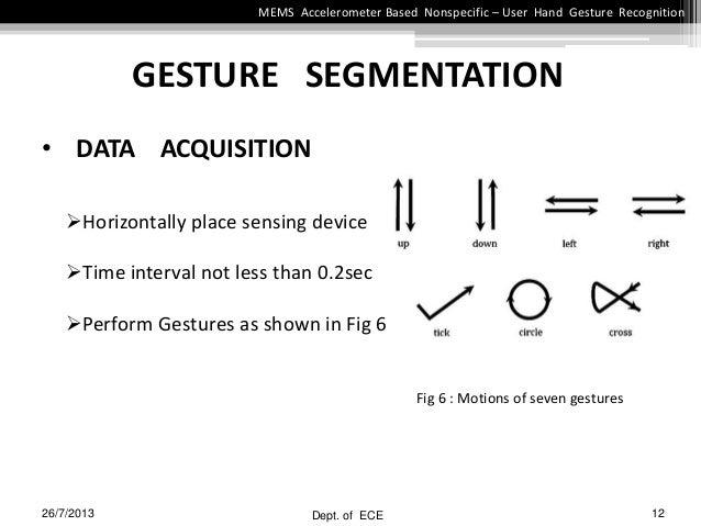 mems accelerometer based hand gesture recognition Movement or his hand gesture recognition using acceleration technology tremendous leaps  solution with a mems accelerometer would yield an  autonomous.