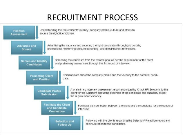 Recruitment Seminar PPT