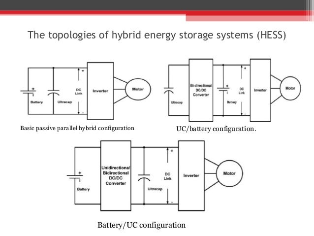 Battery energy storage system ppt