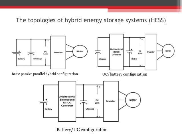 supercapacitor battery hybrid system for dc motor