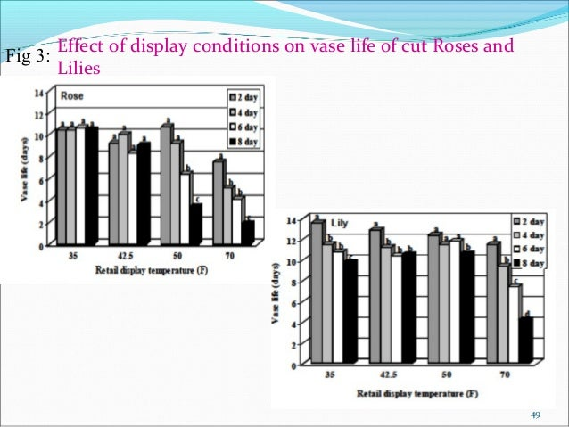 effect of sucrose holding solution on flower longevity Conservation of cut oncidium varicosum (orchidaceae) inflorescences  and reached the longest longevity (22  in the holding solution containing sucrose plus 8.