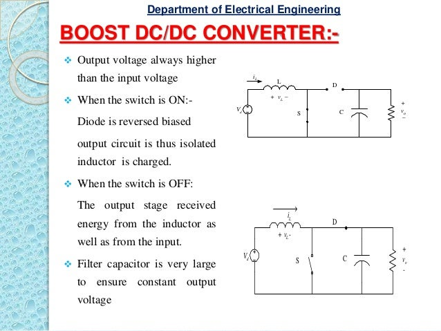 BOOST DC/DC CONVERTER:-  Output voltage always higher than the input voltage  When the switch is ON:- Diode is reversed ...