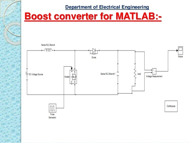 Boost converter for MATLAB:- Department of Electrical Engineering