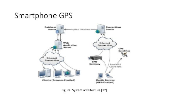 foreign studies of tracking system United states aviation tracking system market 2018- garmin international, aireon, honeywell international, rockwell the report aviation tracking system market 2018 presents a widespread and fundamental study of aviation tracking system industry along with the analysis of subjective aspects.